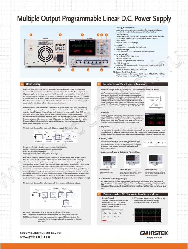 GPD-3303S Programmable Linear DC Power Supplies - Procontrol